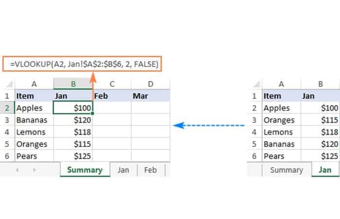 Cómo Usar La Función BUSCARV En Excel