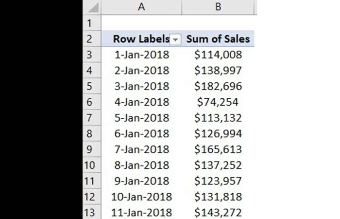 Cómo Agrupar Una Tabla Dinámica Por Meses En Excel