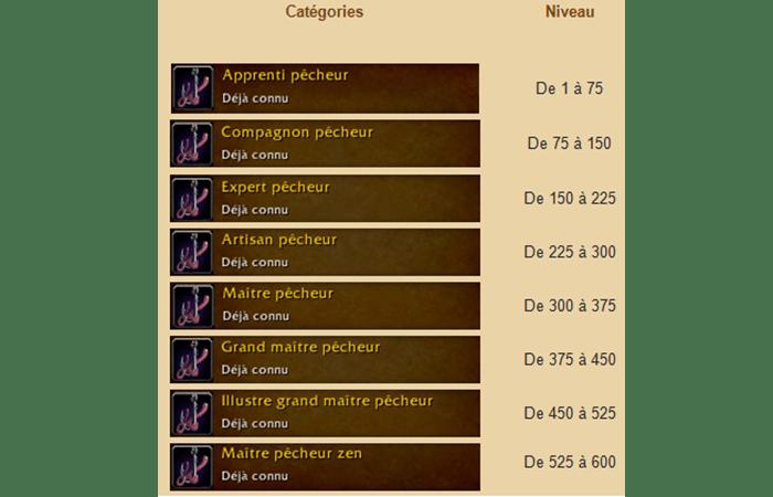 Guía De Pesca En Wow (World of Warcraft)